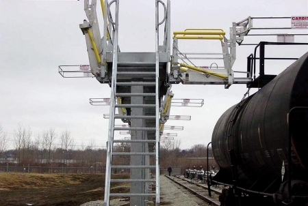 Loadtec Railcar Loading Platforms